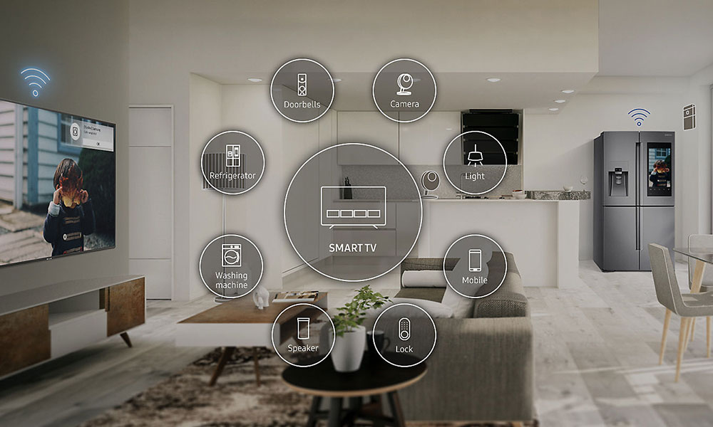 Samsung UE55NU7400 Smart Things